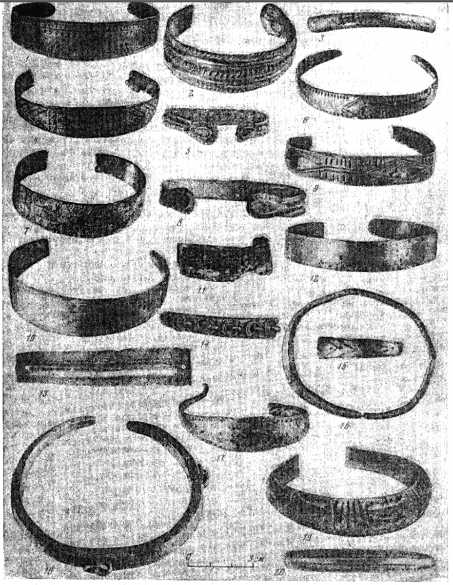 Illustration 37: Bracelets which are Blunt-Ended and Flat (1, 4, 6, 7, 9-12, 15),  Oval-Ended and Flat (2, 5, 8),  With a Convex/Concave Curve in the Middle (13), with a Hook on the End (17), and Solid (3, 14, 16, 18-20)