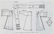 Diagram 38: Various kinds of clerical wear