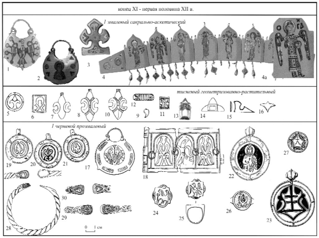 Illustration 4: Items of Rus' jewelry from the late 11th-first half of the 12th centuries.