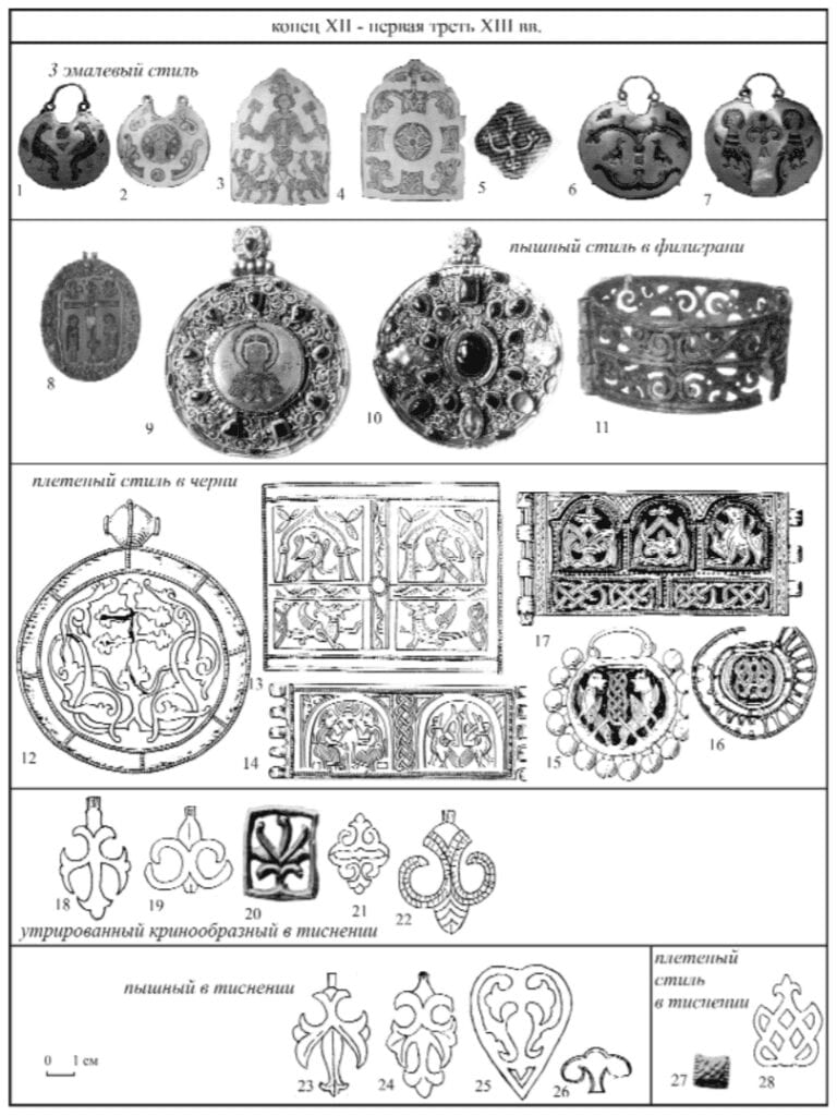 Illustration 7: Items of Rus' jewelry from the late 12th-early 13th centuries.