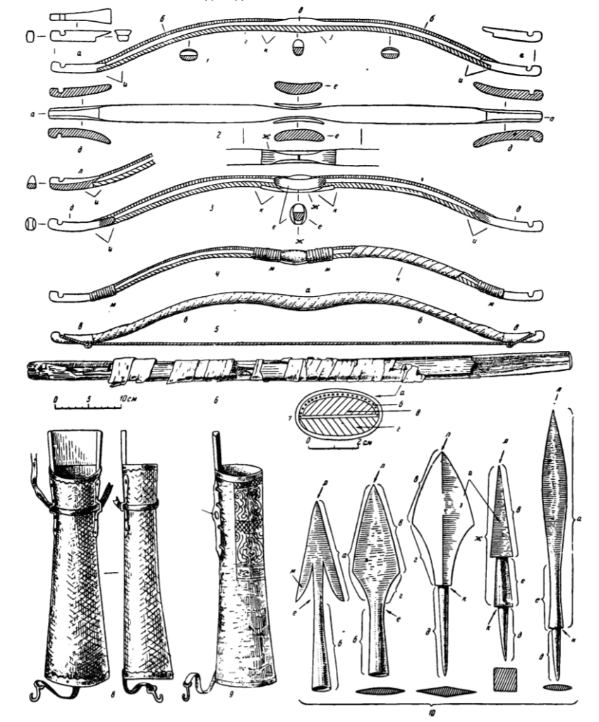 Construction and names of the parts of a composite bow, quiver, and arrow head.